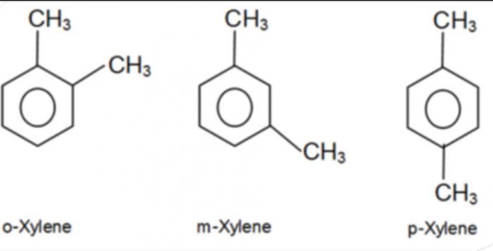 Functional isomerism in aromatic compounds