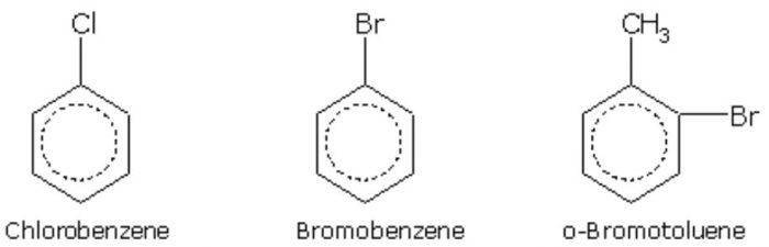 Halogen derivatives