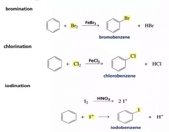 Halogenation of benzene