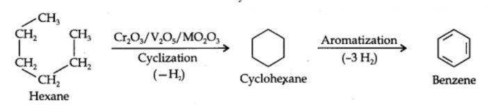 Hexane to benzene