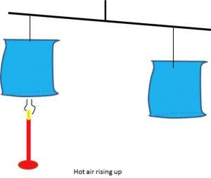 Hot air rising up