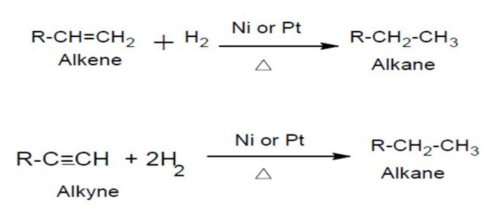 Hydrogenation ofunsaturated hydrocarbons