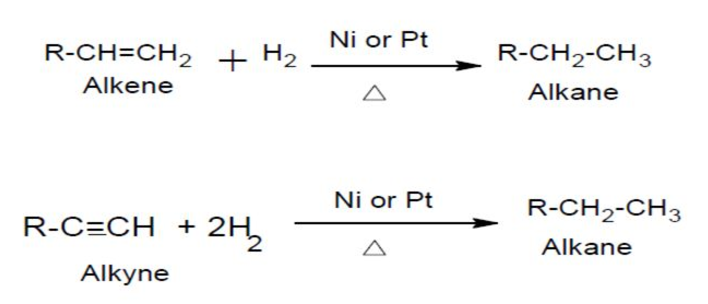 Hydrogenation of unsaturated hydrocarbons