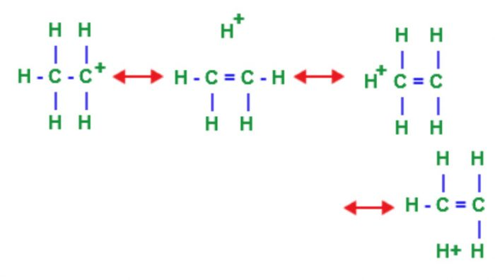 Hyperconjugation in ethyl carbocation