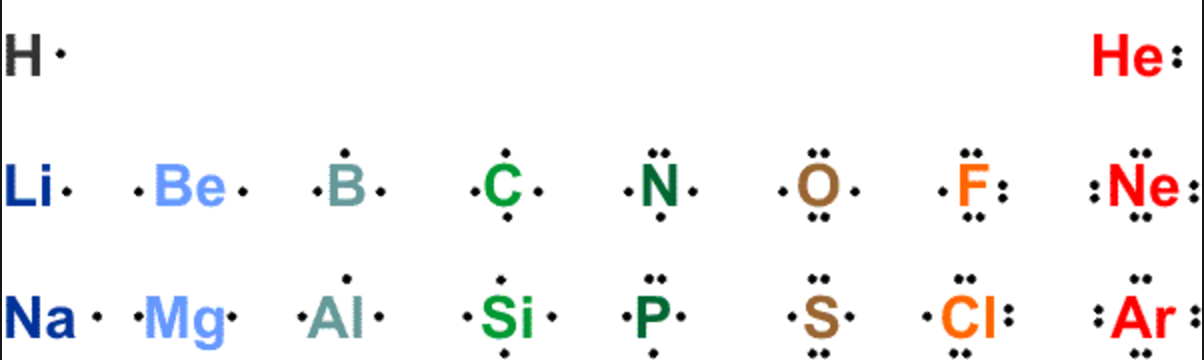 Lewis Symbols Chemical Bonding And Molecular Structure Chemistry