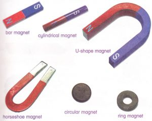 Magnets of different shapes