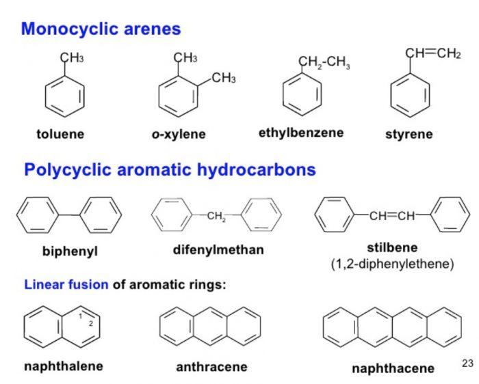 Monocyclic and polycyclic arenes