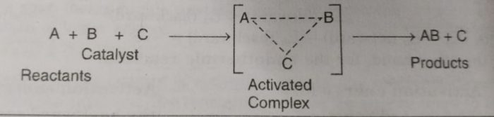 formation of activated complex
