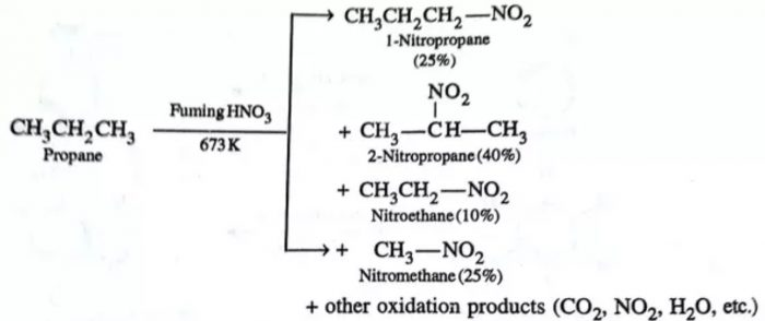 Nitration of propane