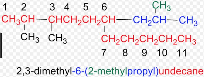 Numbering of complex substituent