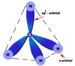 Orbital structure of methane