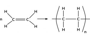 Polymerization of ethene