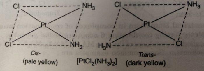 [Pt(Cl2(NH3)2]