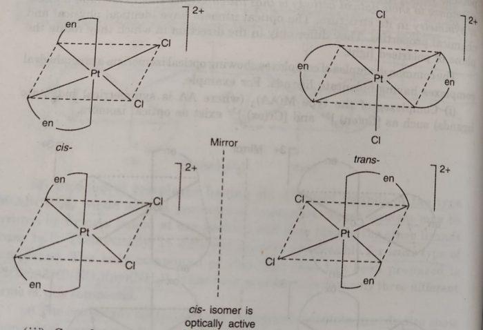[PtCl2(en)2]2+