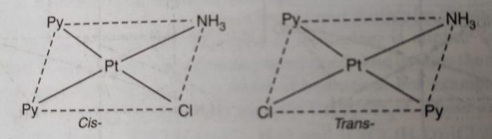[PtCl(C5H5N)2(NH3)]
