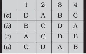 Question 11 b