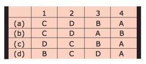 Question 8 a