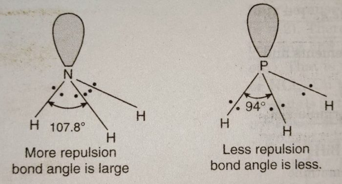 Repulsion between electron pairs in NH3 and PH3