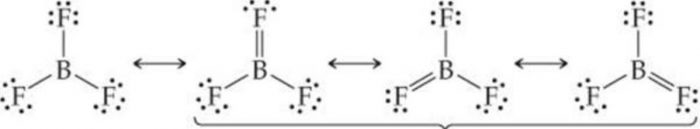 Resonating structure of BF3