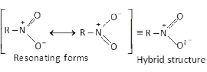 Resonating structure of nitroalkane