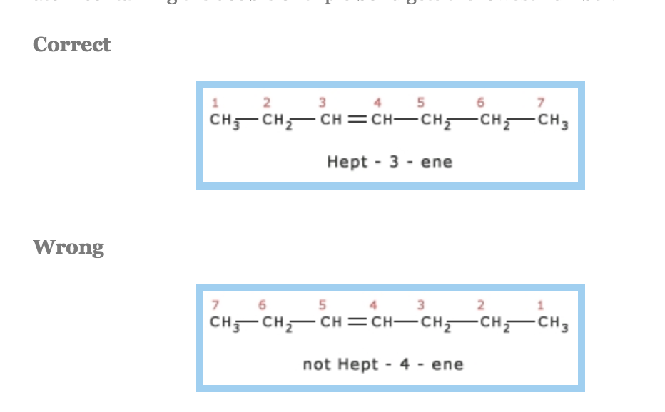 Rules For IUPAC Nomenclature Of Unsaturated Hydrocarbons