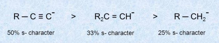 S-character
