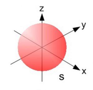 S orbital
