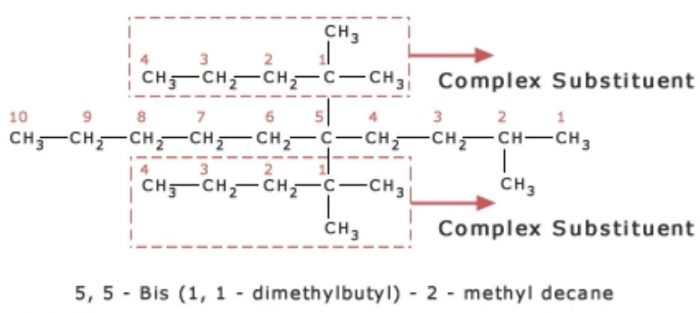 Same complex substituent occurs more than once
