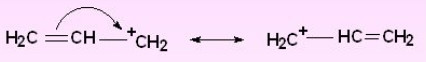 Stability of allyl carbocation