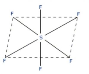 Structure of SF6
