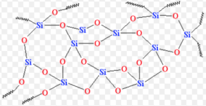Structure of SiO2
