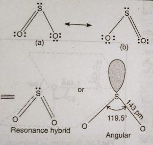 Structure of Sulphur dioxide molecule