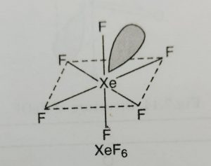 Structure of XeF6