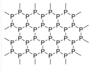Structure of black phosphorus