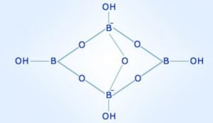 Structure of borax