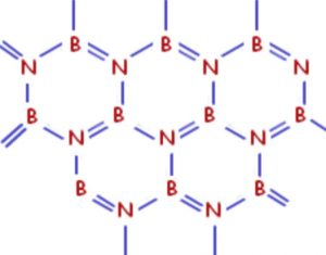 Structure of boron nitride