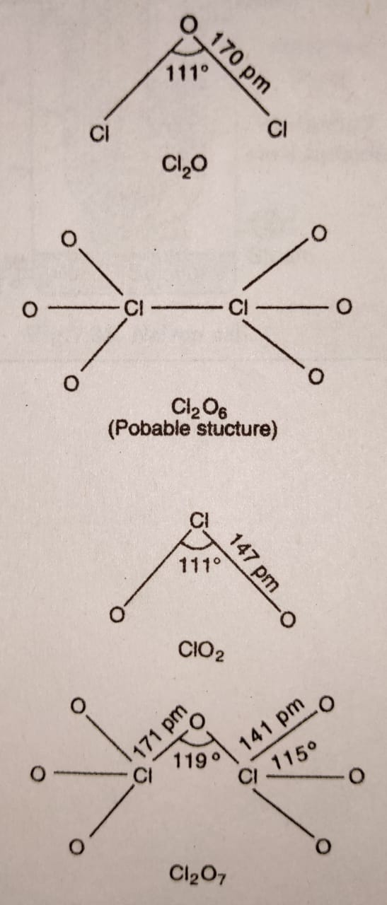 Structure of oxides of chlorine