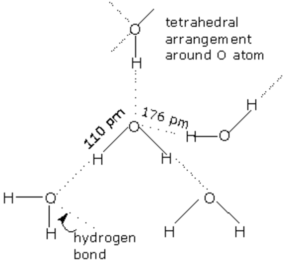 Structure of water in liquid state