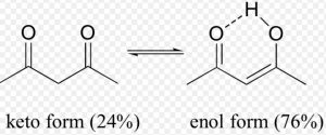 Tautomerism in acetylacetone