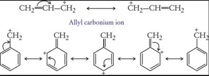 allyl and benzyl free radical