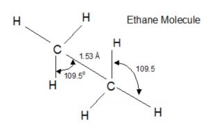 bond length and bond angle in ethane