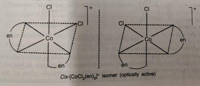 cis-[CoCl2(en)2]+