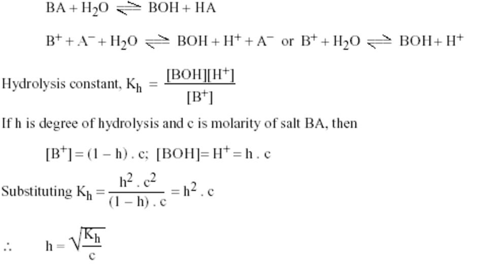 degree of hydrolysis of SA and WB