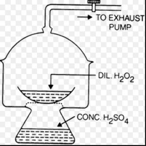 dehydration of hydrogen peroxide in vacuum desiccator