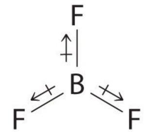 dipole moment of boron trifluoride