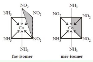 fac and mer isomers of [Co(NO2)3(NH3)3]