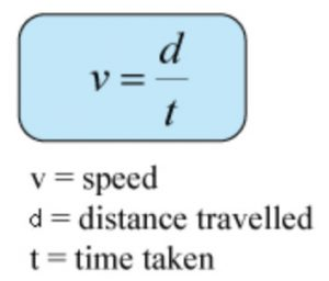 formula of velocity