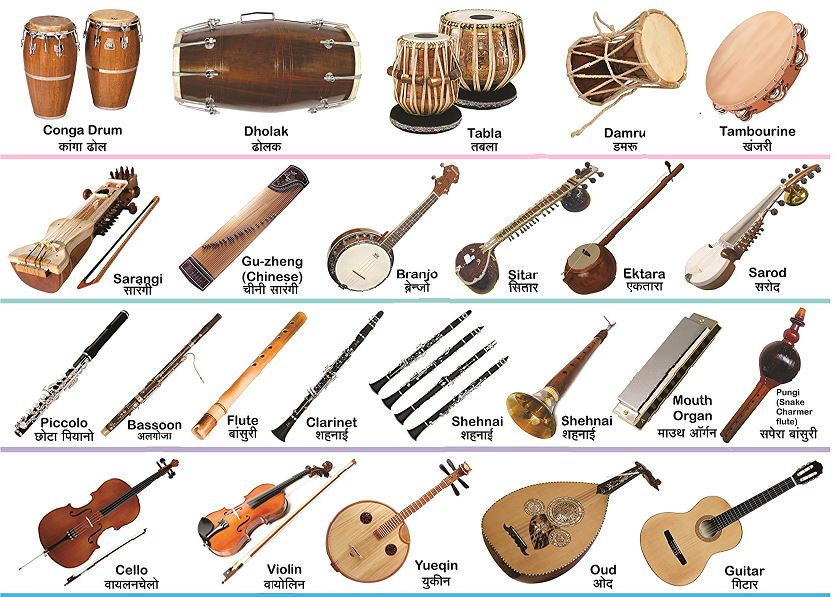 musical instruments in hindi