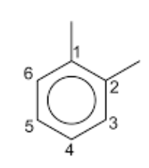 positions of isomers