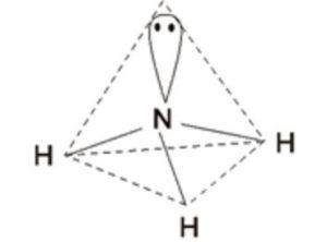 pyramidal shape of ammonia molecule